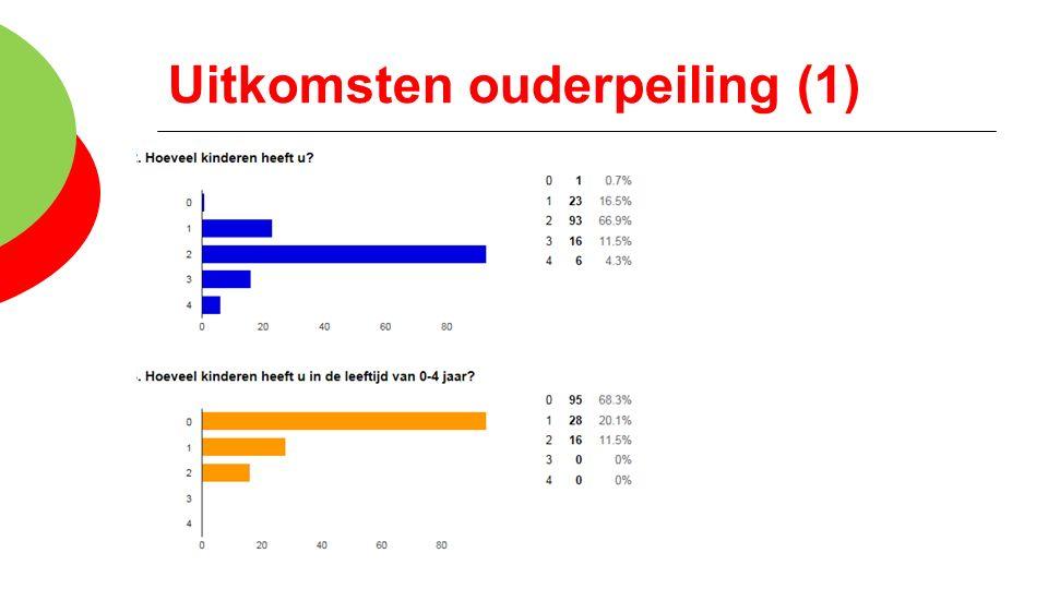 Hoe kunt u de MR bereiken  Direct aanspreken  E-mail versturen schooltijden@deleerlingst.nlschooltijden@deleerlingst.nl  Vergaderingen zijn openbaar.