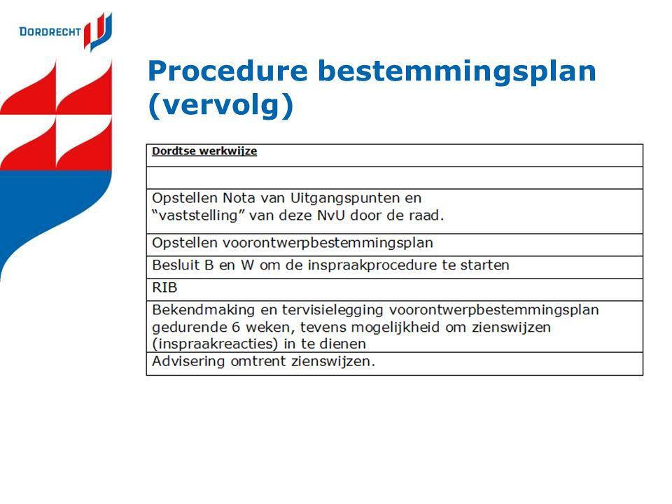 Procedure bestemmingsplan (vervolg)