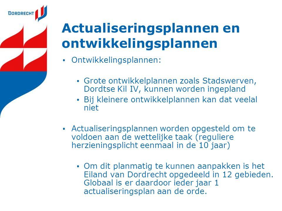 Actualiseringsplannen en ontwikkelingsplannen Ontwikkelingsplannen: Grote ontwikkelplannen zoals Stadswerven, Dordtse Kil IV, kunnen worden ingepland Bij kleinere ontwikkelplannen kan dat veelal niet Actualiseringsplannen worden opgesteld om te voldoen aan de wettelijke taak (reguliere herzieningsplicht eenmaal in de 10 jaar) Om dit planmatig te kunnen aanpakken is het Eiland van Dordrecht opgedeeld in 12 gebieden.