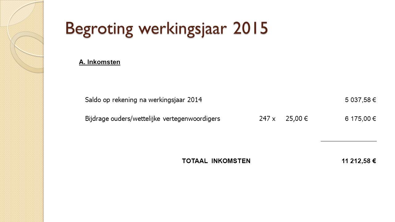 Begroting werkingsjaar 2015 A.