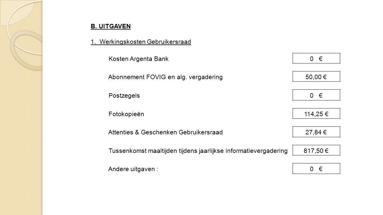 B. UITGAVEN 1. Werkingskosten Gebruikersraad Kosten Argenta Bank0 € Abonnement FOVIG en alg.