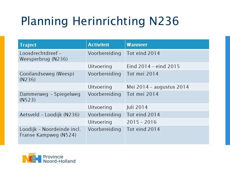 Planning Herinrichting N236 Traject ActiviteitWanneer Loosdrechtdreef – Weesperbrug (N236) VoorbereidingTot eind 2014 UitvoeringEind 2014 – eind 2015