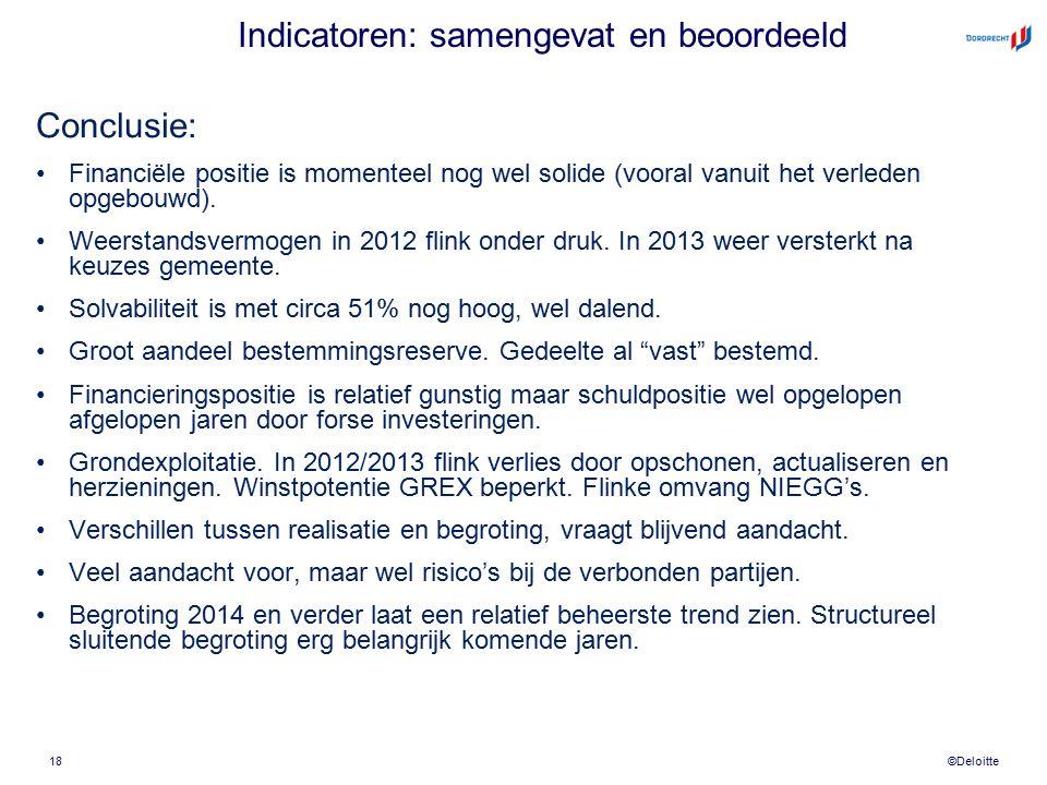 ©Deloitte Conclusie: Financiële positie is momenteel nog wel solide (vooral vanuit het verleden opgebouwd). Weerstandsvermogen in 2012 flink onder dru