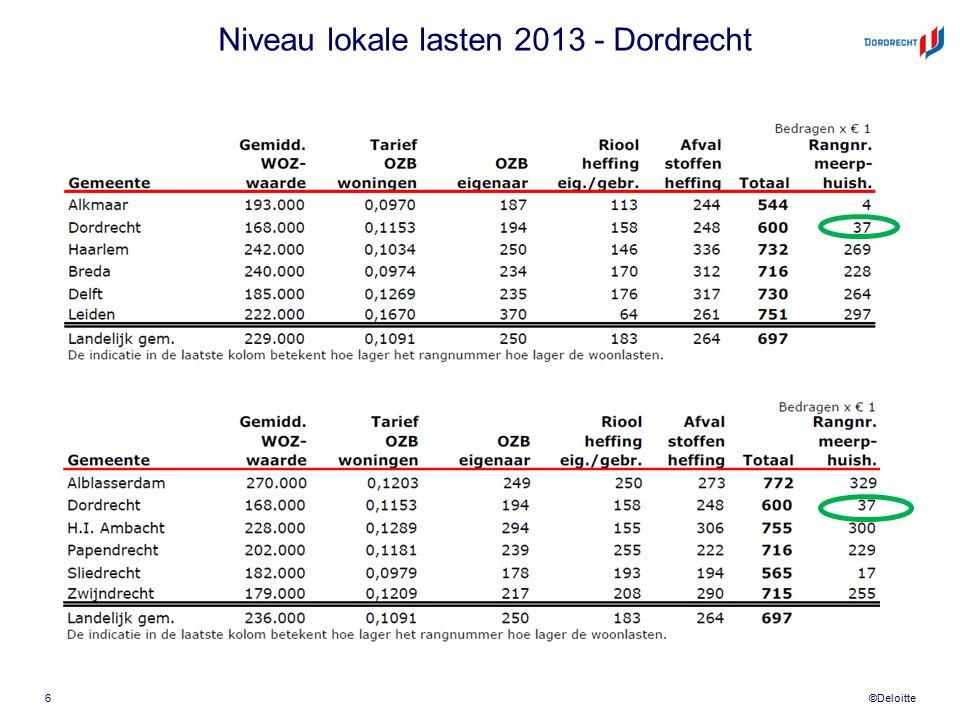 ©Deloitte Niveau lokale lasten 2013 - Dordrecht 6