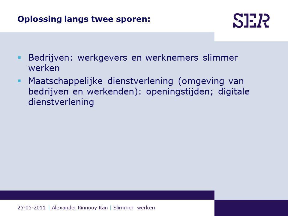25-05-2011 | Alexander Rinnooy Kan | Slimmer werken Oplossing langs twee sporen:  Bedrijven: werkgevers en werknemers slimmer werken  Maatschappelijke dienstverlening (omgeving van bedrijven en werkenden): openingstijden; digitale dienstverlening