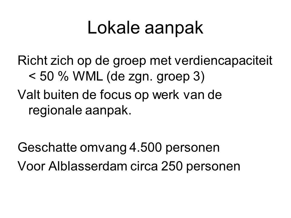 Lokale aanpak Richt zich op de groep met verdiencapaciteit < 50 % WML (de zgn. groep 3) Valt buiten de focus op werk van de regionale aanpak. Geschatt