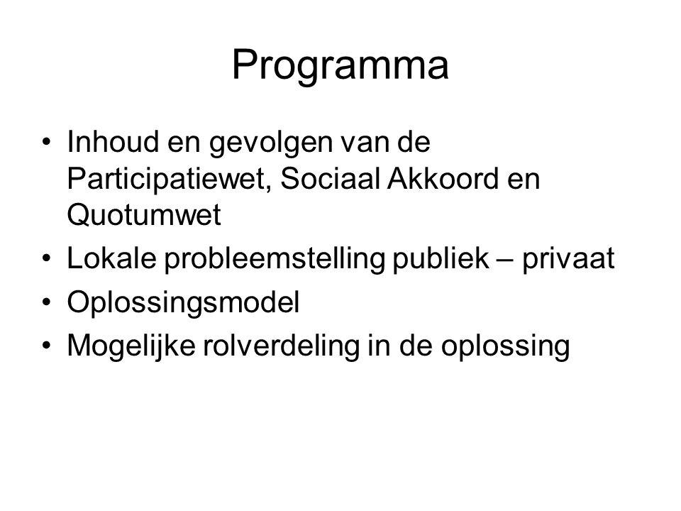 Programma Inhoud en gevolgen van de Participatiewet, Sociaal Akkoord en Quotumwet Lokale probleemstelling publiek – privaat Oplossingsmodel Mogelijke