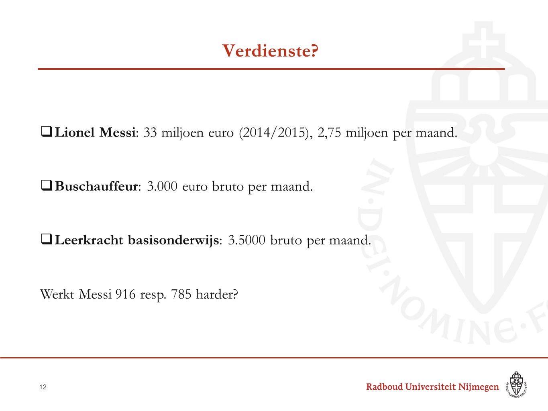 Verdienste.  Lionel Messi: 33 miljoen euro (2014/2015), 2,75 miljoen per maand.