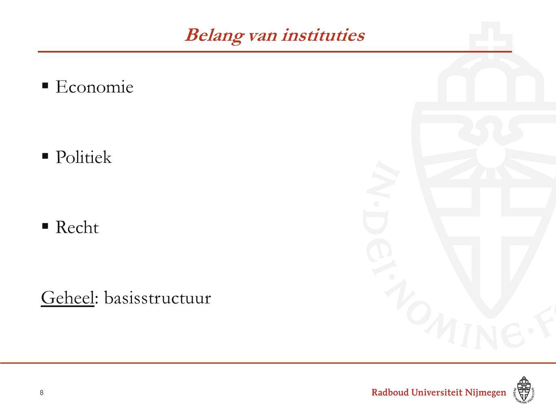 Belang van instituties  Economie  Politiek  Recht Geheel: basisstructuur 8