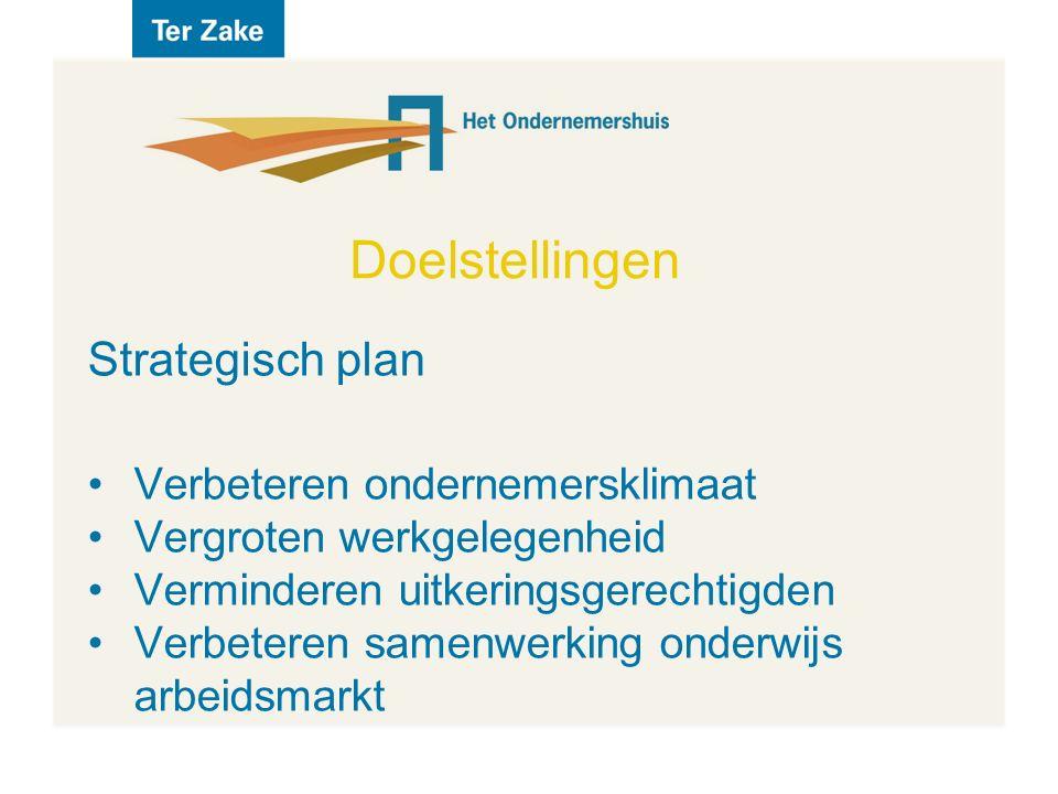 Doelstellingen Strategisch plan Verbeteren ondernemersklimaat Vergroten werkgelegenheid Verminderen uitkeringsgerechtigden Verbeteren samenwerking onderwijs arbeidsmarkt