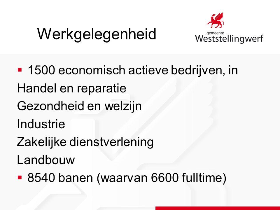 Werkgelegenheid  1500 economisch actieve bedrijven, in Handel en reparatie Gezondheid en welzijn Industrie Zakelijke dienstverlening Landbouw  8540