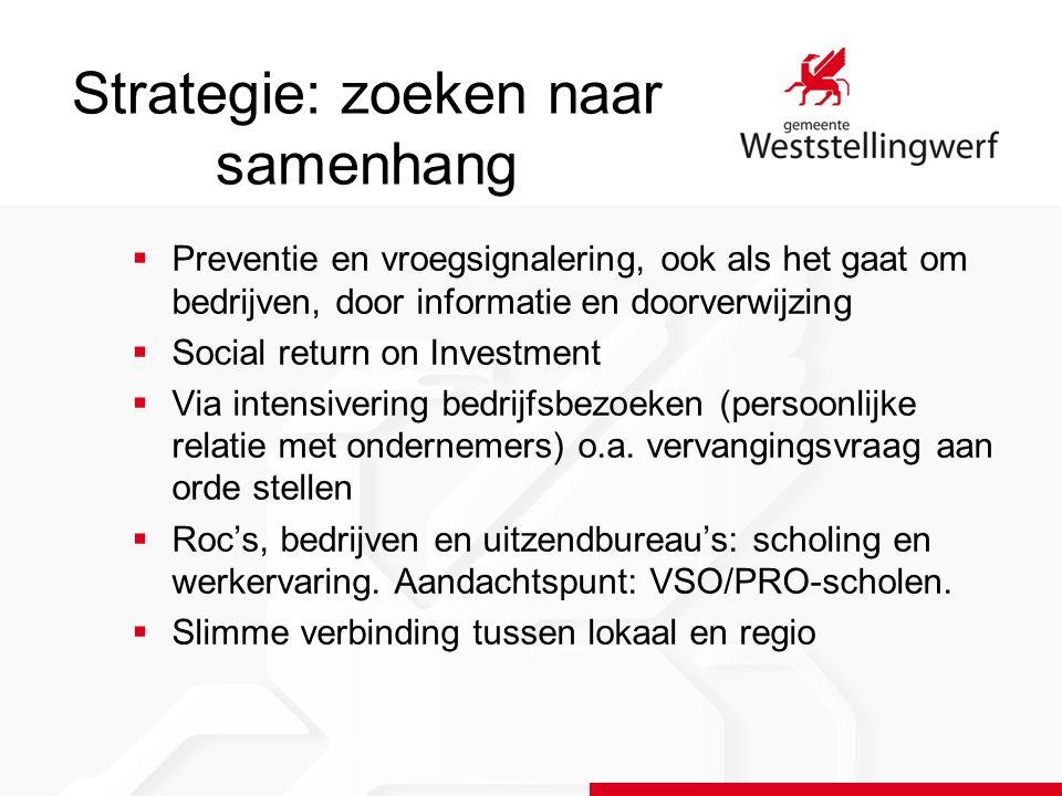 Strategie: zoeken naar samenhang  Preventie en vroegsignalering, ook als het gaat om bedrijven, door informatie en doorverwijzing  Social return on