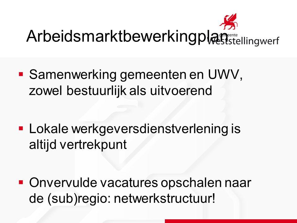 Arbeidsmarktbewerkingplan  Samenwerking gemeenten en UWV, zowel bestuurlijk als uitvoerend  Lokale werkgeversdienstverlening is altijd vertrekpunt  Onvervulde vacatures opschalen naar de (sub)regio: netwerkstructuur!