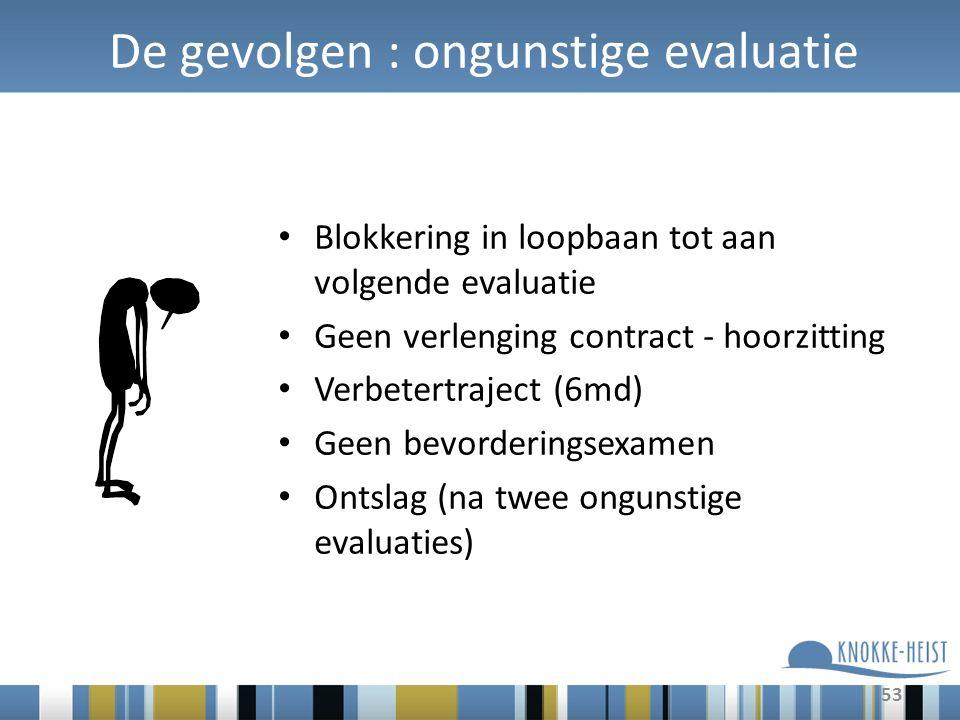 53 De gevolgen : ongunstige evaluatie Blokkering in loopbaan tot aan volgende evaluatie Geen verlenging contract - hoorzitting Verbetertraject (6md) G