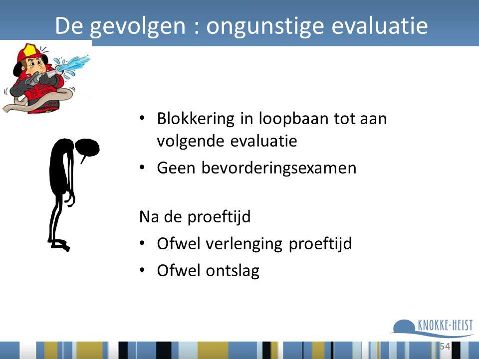 54 De gevolgen : ongunstige evaluatie Blokkering in loopbaan tot aan volgende evaluatie Geen bevorderingsexamen Na de proeftijd Ofwel verlenging proef