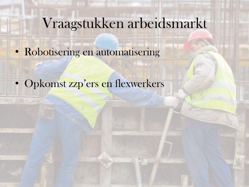 Vraagstukken arbeidsmarkt Robotisering en automatisering Opkomst zzp'ers en flexwerkers