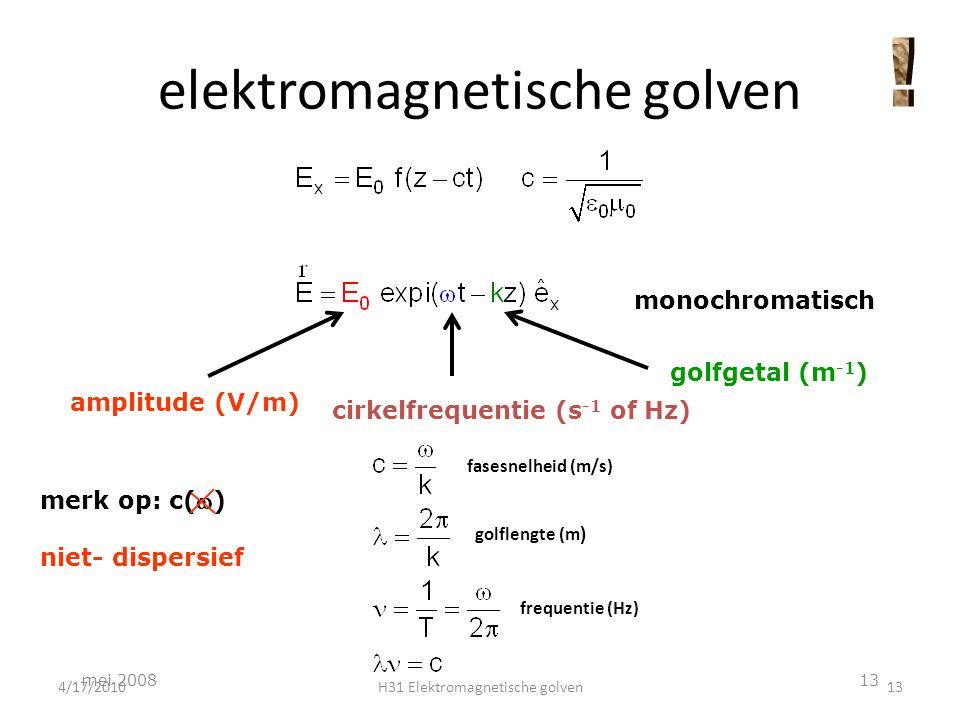 elektromagnetische golven 4/17/2010H31 Elektromagnetische golven14 mei 200814