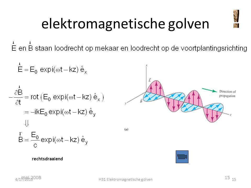 Elektromagnetische golven in een isolator 4/17/2010H31 Elektromagnetische golven16 brekingsindex dispersiefregenboogeffect