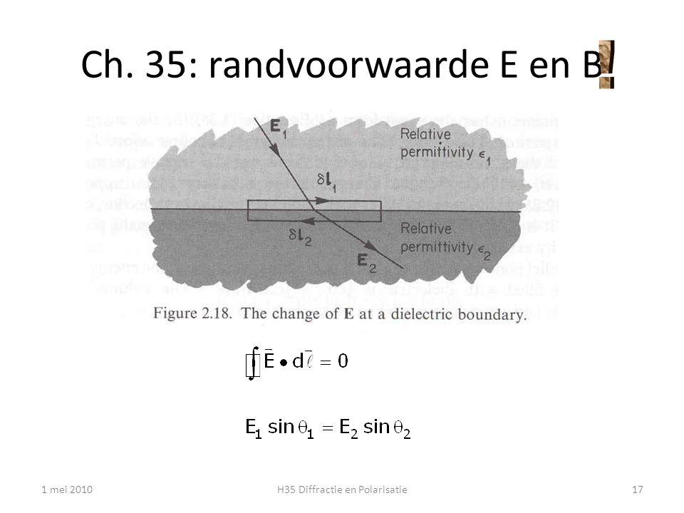 randvoorwaarde E en B 1 mei 2010H35 Diffractie en Polarisatie18 B1B1 B2B2