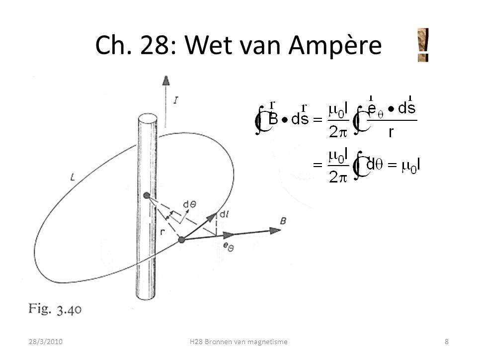 Wet van Ampère in differentiële vorm 28/3/2010H28 Bronnen van magnetisme9 p.A-12