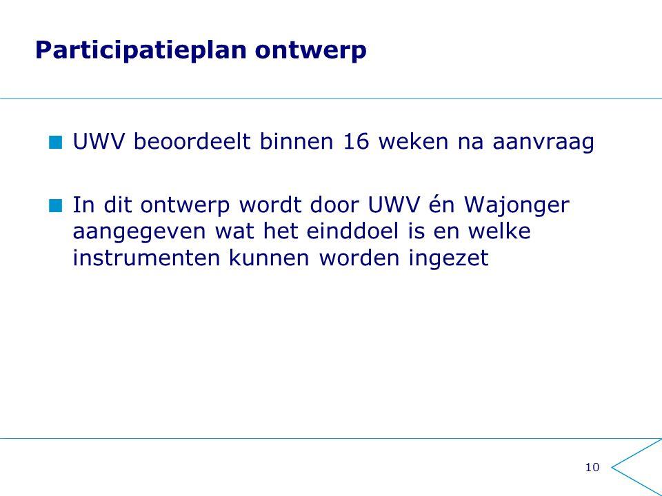 10 Participatieplan ontwerp UWV beoordeelt binnen 16 weken na aanvraag In dit ontwerp wordt door UWV én Wajonger aangegeven wat het einddoel is en welke instrumenten kunnen worden ingezet
