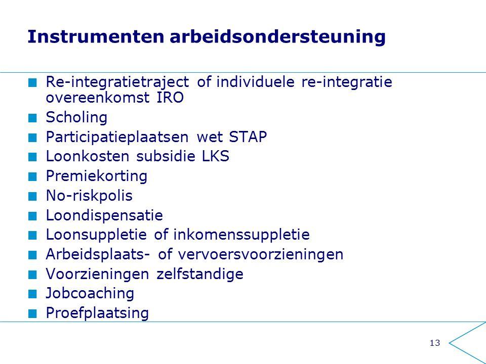 13 Instrumenten arbeidsondersteuning Re-integratietraject of individuele re-integratie overeenkomst IRO Scholing Participatieplaatsen wet STAP Loonkos