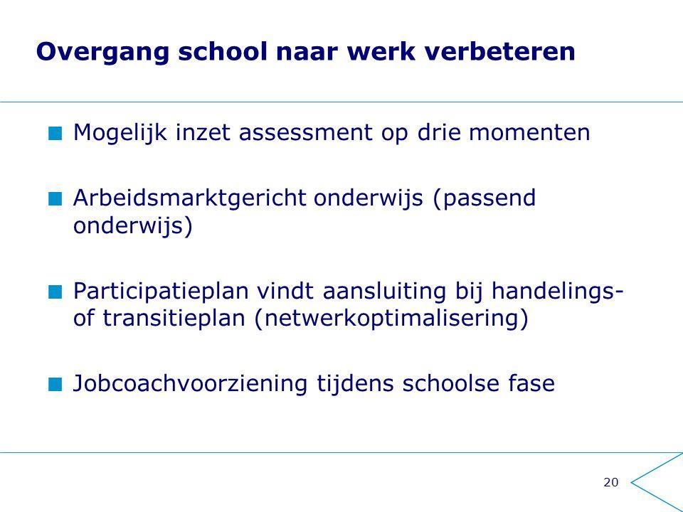 20 Overgang school naar werk verbeteren Mogelijk inzet assessment op drie momenten Arbeidsmarktgericht onderwijs (passend onderwijs) Participatieplan