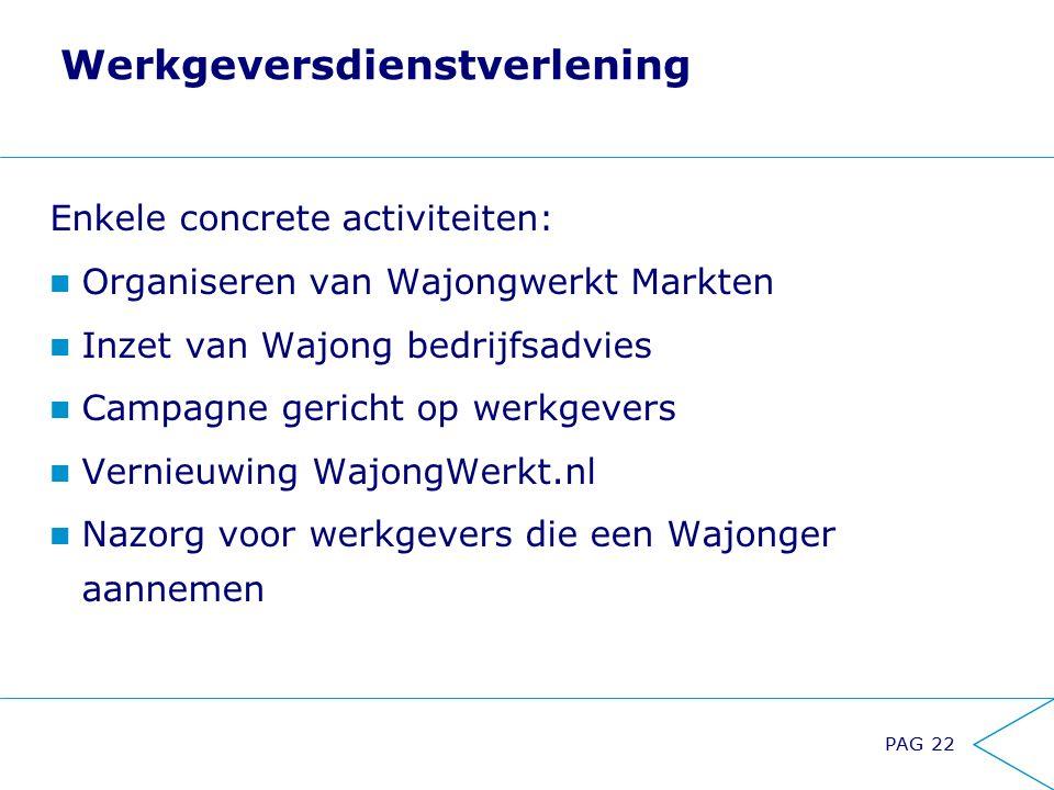 PAG 22 Enkele concrete activiteiten: Organiseren van Wajongwerkt Markten Inzet van Wajong bedrijfsadvies Campagne gericht op werkgevers Vernieuwing Wa