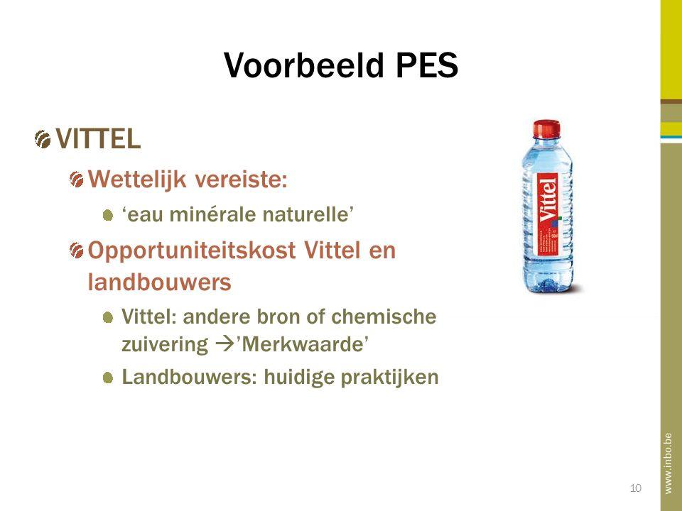 10 Voorbeeld PES VITTEL Wettelijk vereiste: 'eau minérale naturelle' Opportuniteitskost Vittel en landbouwers Vittel: andere bron of chemische zuivering  'Merkwaarde' Landbouwers: huidige praktijken