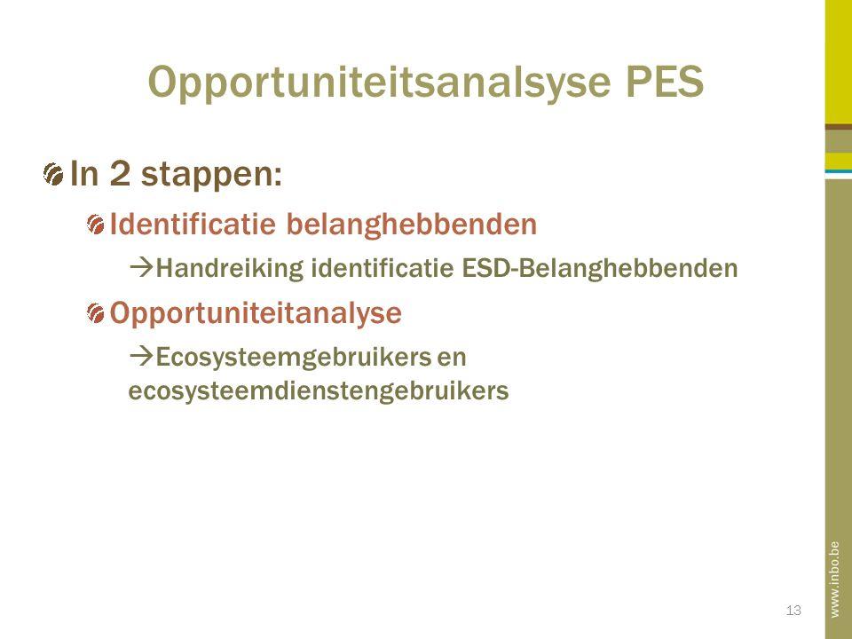 13 Opportuniteitsanalsyse PES In 2 stappen: Identificatie belanghebbenden  Handreiking identificatie ESD-Belanghebbenden Opportuniteitanalyse  Ecosysteemgebruikers en ecosysteemdienstengebruikers