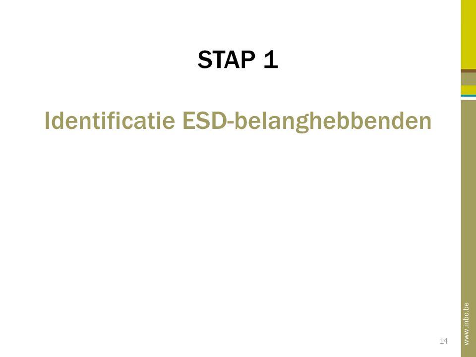 14 STAP 1 Identificatie ESD-belanghebbenden