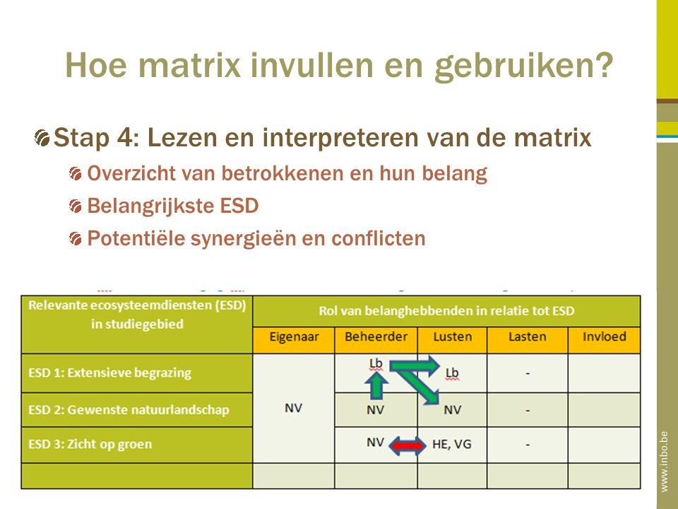 23 Hoe matrix invullen en gebruiken.
