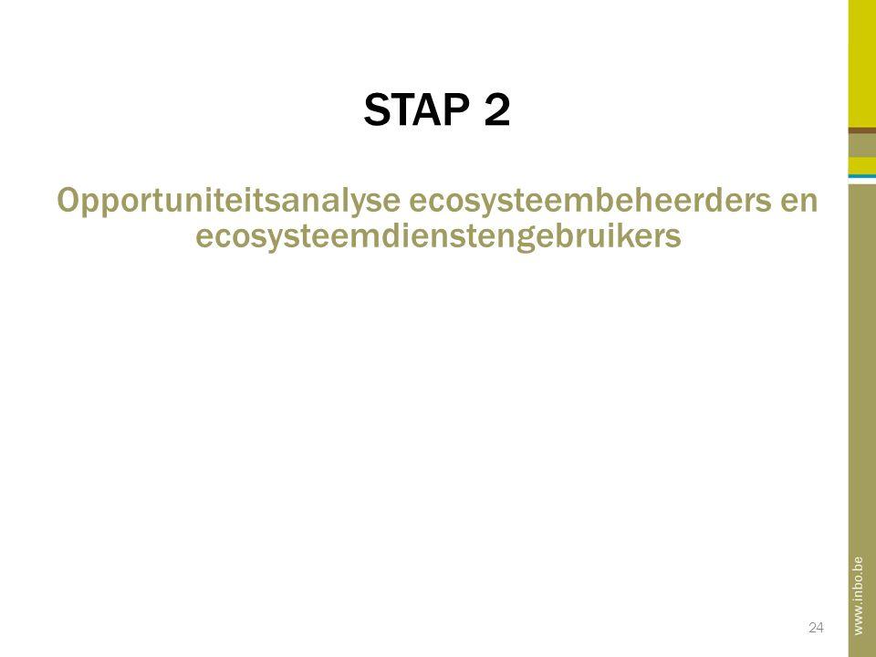 24 STAP 2 Opportuniteitsanalyse ecosysteembeheerders en ecosysteemdienstengebruikers
