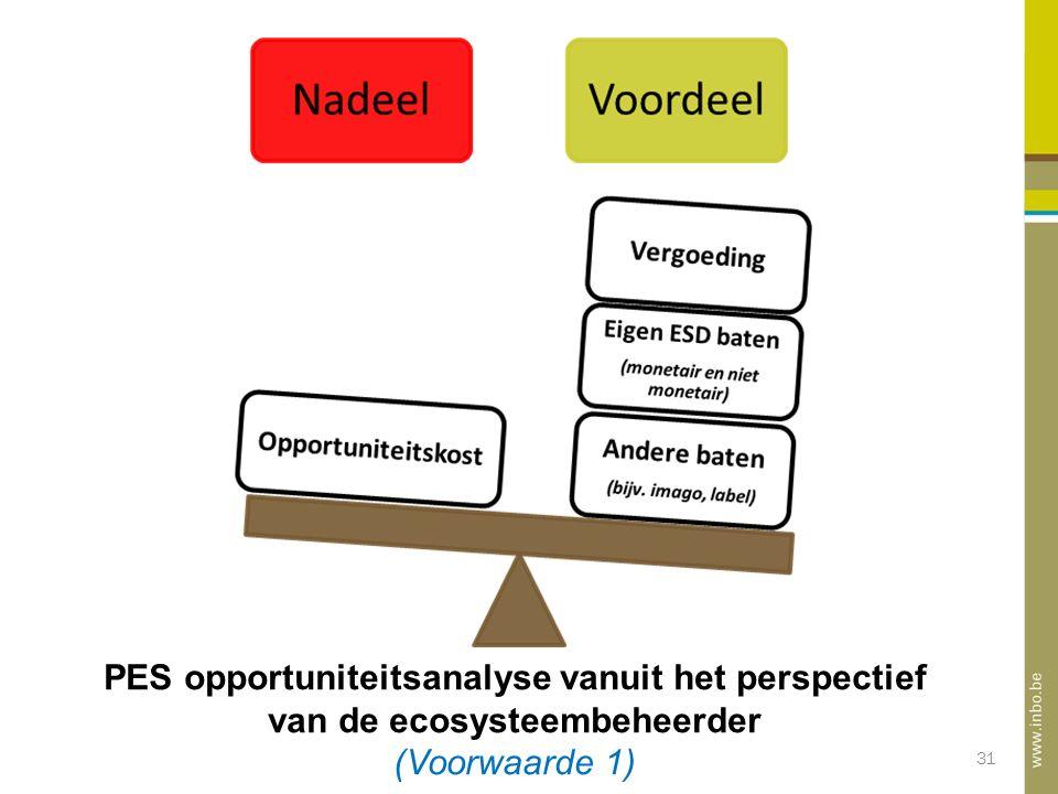 31 PES opportuniteitsanalyse vanuit het perspectief van de ecosysteembeheerder (Voorwaarde 1)