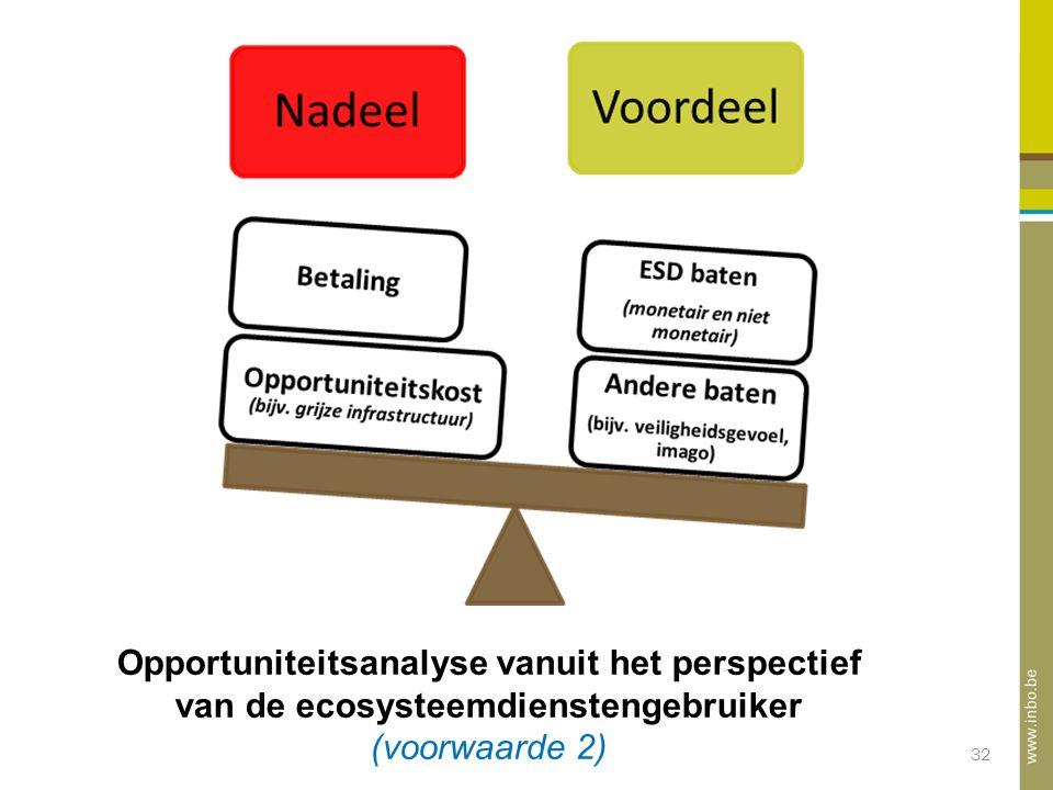 32 Opportuniteitsanalyse vanuit het perspectief van de ecosysteemdienstengebruiker (voorwaarde 2)