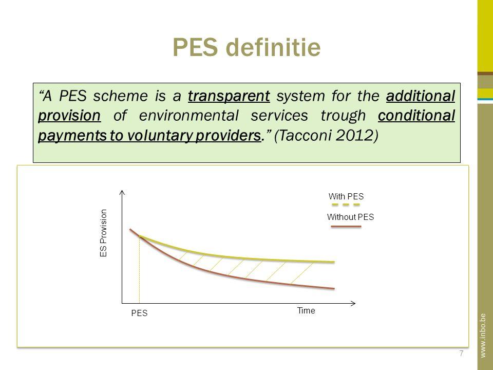 7 PES definitie Additionaliteit (≠ duurzaamheid) Conditionaliteit Transparantie Vrijwillige deelname ecosysteembeheerders  PES gaat boven het wettelijk vereiste.
