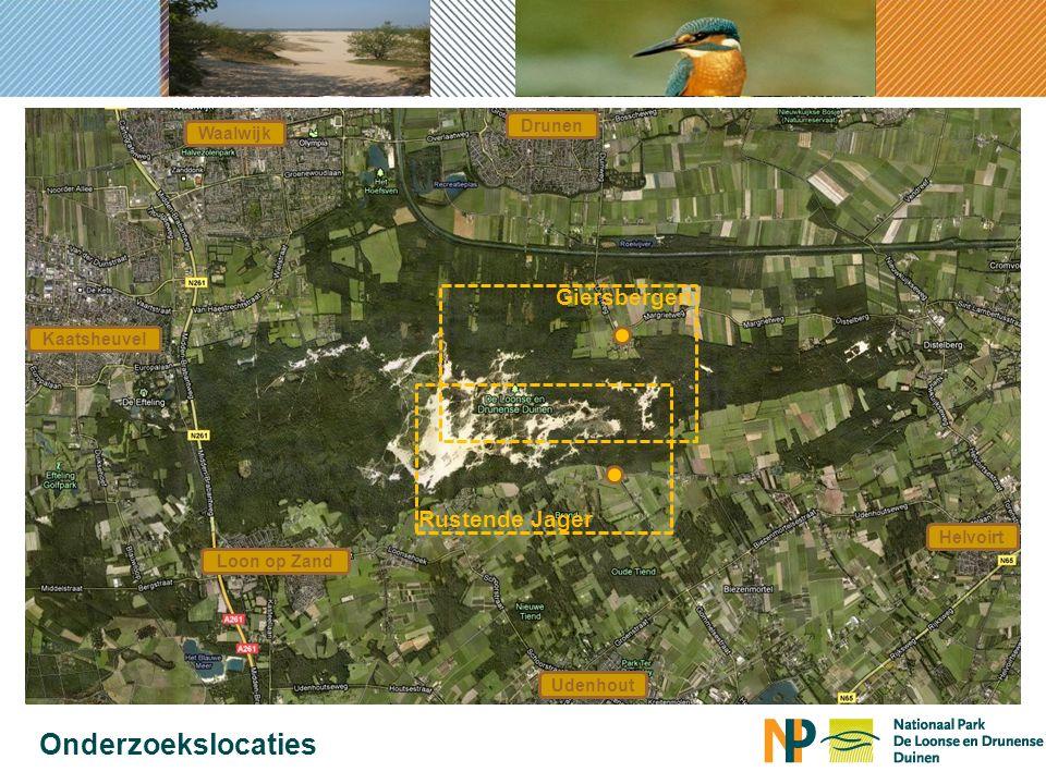 Giersbergen Rustende Jager Kaatsheuvel Udenhout Helvoirt Drunen Loon op Zand Waalwijk Onderzoekslocaties