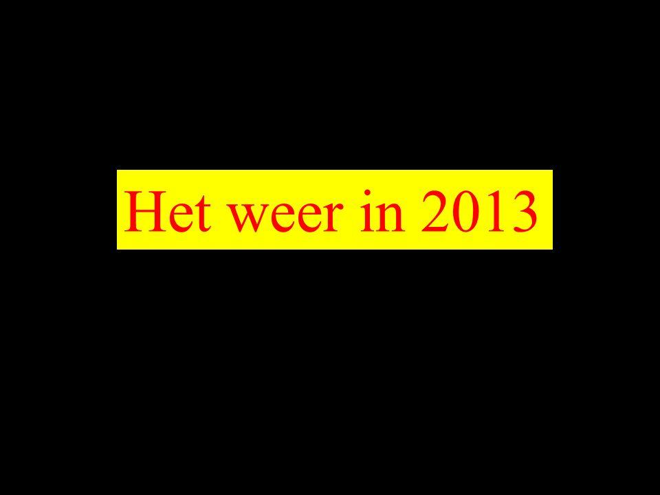 Het weer in 2013