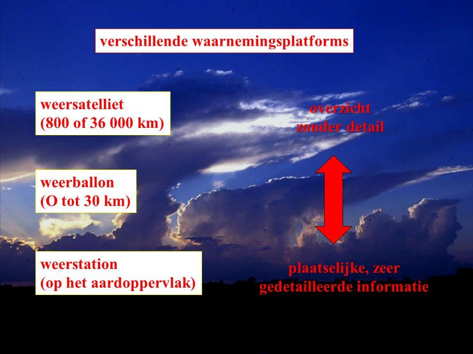 verschillende waarnemingsplatforms weerstation (op het aardoppervlak) weerballon (O tot 30 km) weersatelliet (800 of 36 000 km) plaatselijke, zeer gedetailleerde informatie overzicht zonder detail