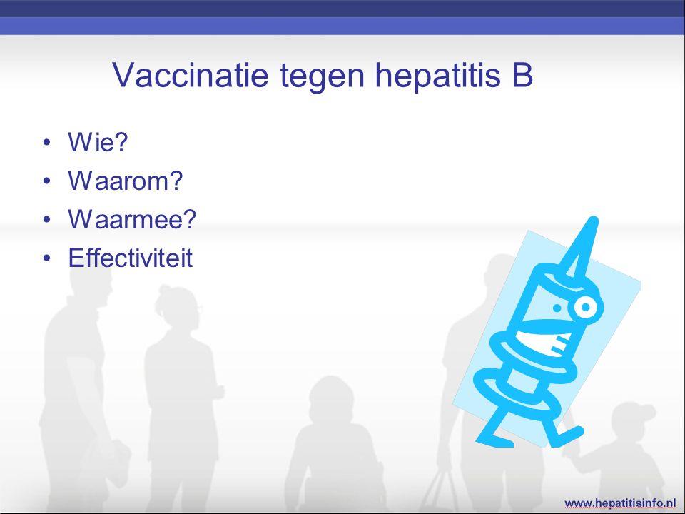 Vaccinatie tegen hepatitis B Wie Waarom Waarmee Effectiviteit