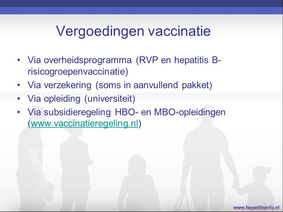 Vergoedingen vaccinatie Via overheidsprogramma (RVP en hepatitis B- risicogroepenvaccinatie) Via verzekering (soms in aanvullend pakket) Via opleiding (universiteit) Via subsidieregeling HBO- en MBO-opleidingen (www.vaccinatieregeling.nl)www.vaccinatieregeling.nl