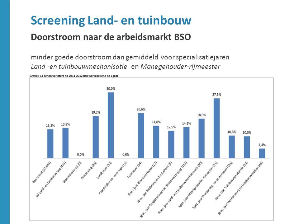 Goede doorstroom naar de arbeidsmarkt Screening Land- en tuinbouw Doorstroom naar de arbeidsmarkt TSO