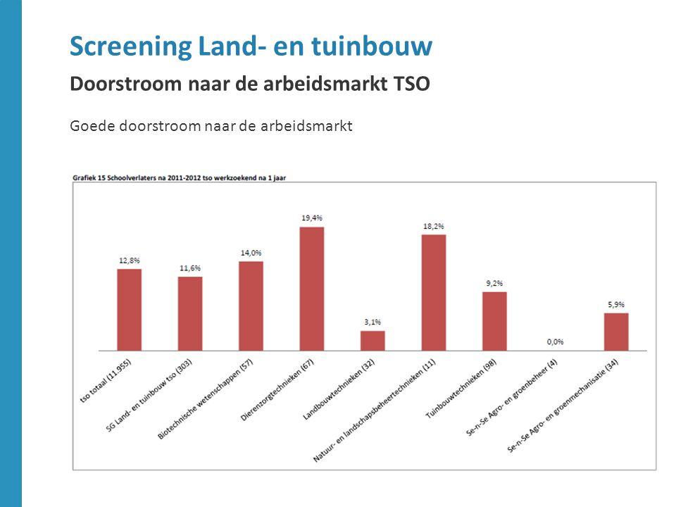 Zeer beperkte participatie Onvoldoende studierendement (<65%) Screening Land- en tuinbouw Doorstroom naar hoger onderwijs BSO