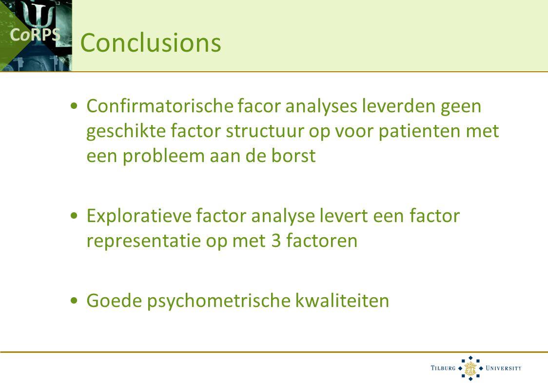 CoRPS Conclusions Confirmatorische facor analyses leverden geen geschikte factor structuur op voor patienten met een probleem aan de borst Exploratieve factor analyse levert een factor representatie op met 3 factoren Goede psychometrische kwaliteiten