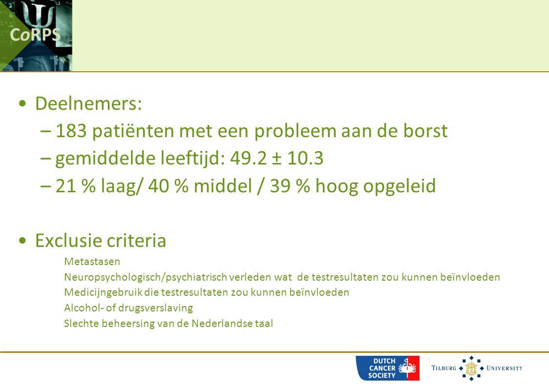 CoRPS Deelnemers: –183 patiënten met een probleem aan de borst –gemiddelde leeftijd: 49.2 ± 10.3 –21 % laag/ 40 % middel / 39 % hoog opgeleid Exclusie criteria Metastasen Neuropsychologisch/psychiatrisch verleden wat de testresultaten zou kunnen beïnvloeden Medicijngebruik die testresultaten zou kunnen beïnvloeden Alcohol- of drugsverslaving Slechte beheersing van de Nederlandse taal