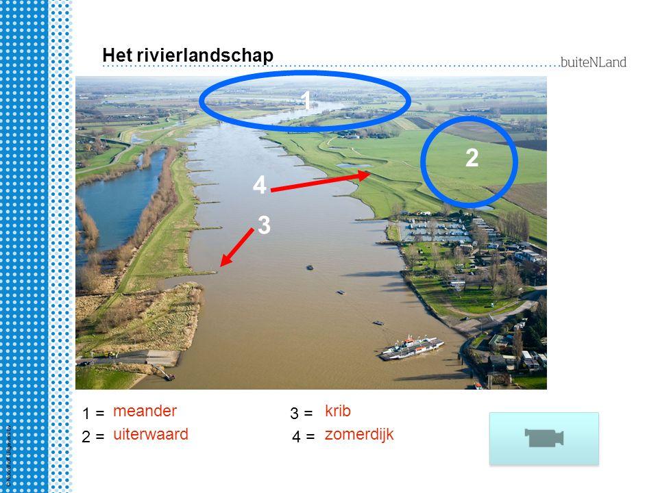 Het rivierlandschap 1 1 = meander 2 = uiterwaard 2 3 3 = krib 4 4 = zomerdijk