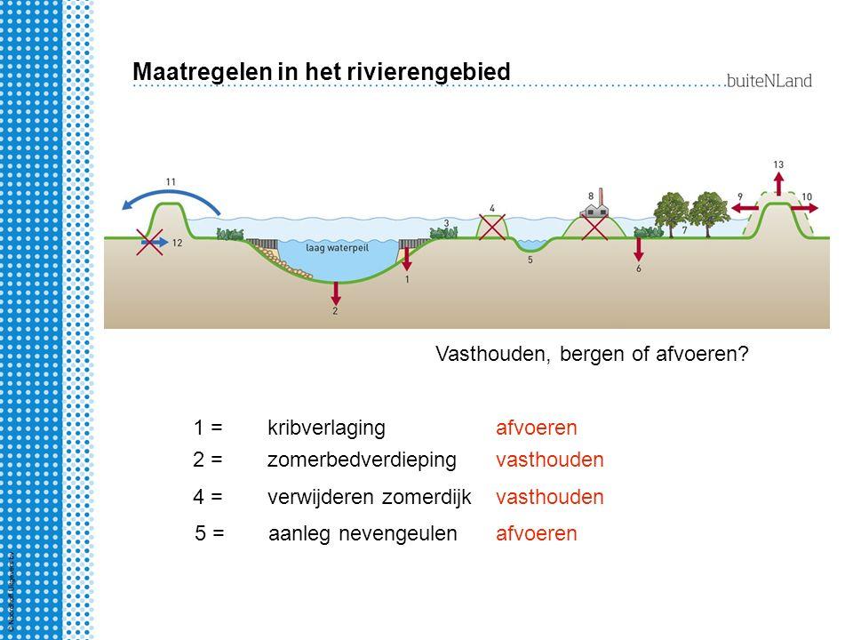 Maatregelen in het rivierengebied 1 =kribverlaging 2 =zomerbedverdieping 4 =verwijderen zomerdijk 5 =aanleg nevengeulen Vasthouden, bergen of afvoeren