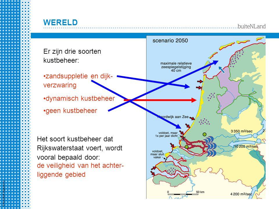 WERELD Er zijn drie soorten kustbeheer: zandsuppletie en dijk- verzwaring dynamisch kustbeheer geen kustbeheer Het soort kustbeheer dat Rijkswaterstaa