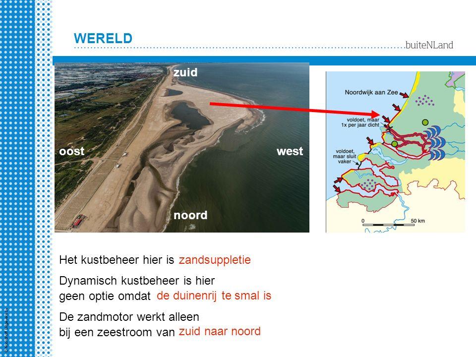 WERELD Het kustbeheer hier iszandsuppletie Dynamisch kustbeheer is hier geen optie omdat de duinenrij te smal is noord zuid oostwest De zandmotor werk