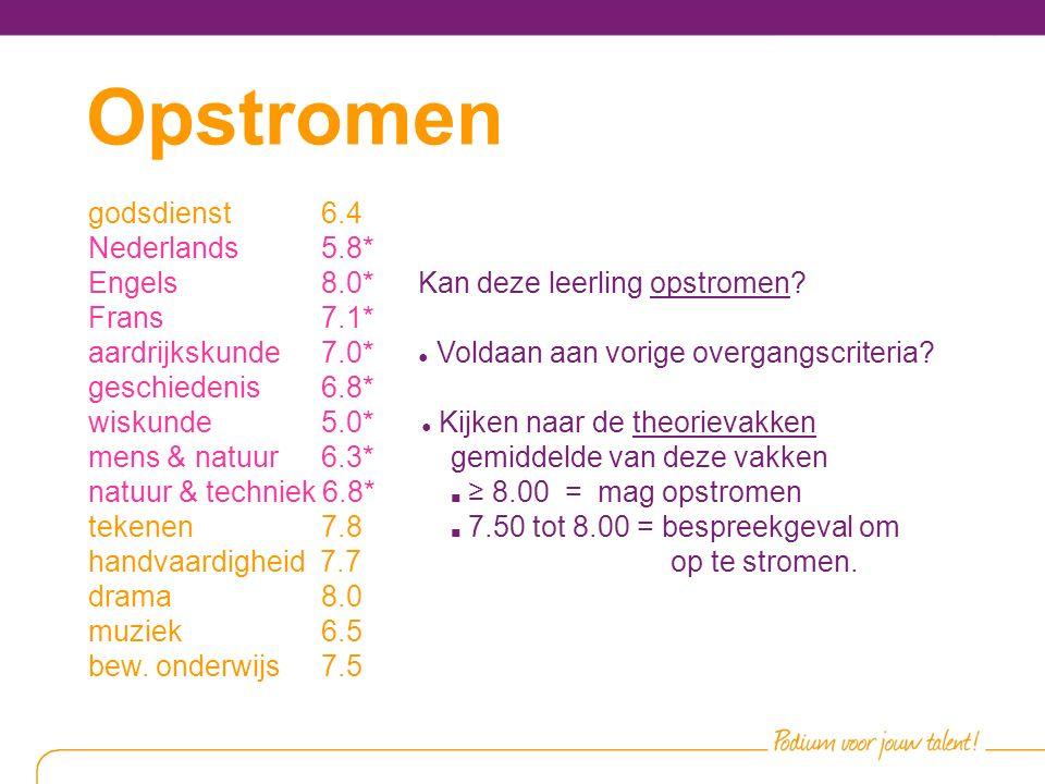 Opstromen godsdienst 6.4 Nederlands 5.8* Engels 8.0* Kan deze leerling opstromen.